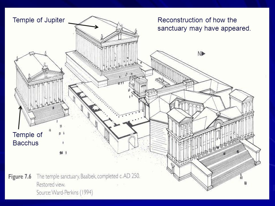 Temple features Add text boxes and arrows to the plan on the following slide to indicate the following features: Entrance staircase Prostyle porch Cella doors Cella Stairs to adyton Adyton Cult statue Peripteral colonnade