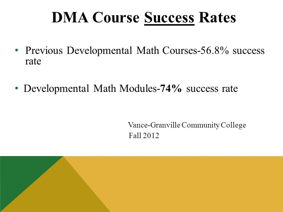 DMA Course Success Rates Previous Developmental Math Courses-56.8% success rate Developmental Math Modules-74% success rate Vance-Granville Community College Fall 2012