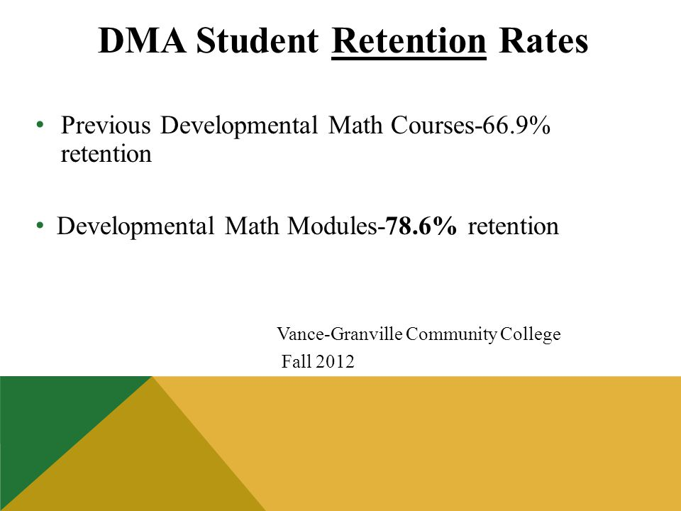 DMA Student Retention Rates Previous Developmental Math Courses-66.9% retention Developmental Math Modules-78.6% retention Vance-Granville Community College Fall 2012