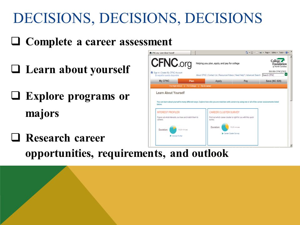 DECISIONS, DECISIONS, DECISIONS Complete a career assessment Learn about yourself Explore programs or majors Research career opportunities, requirements, and outlook