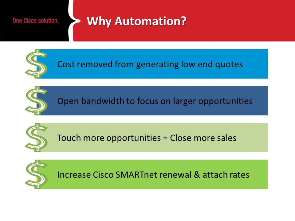 Why Automation? Cost removed from generating low end quotes Open bandwidth to focus on larger opportunities Touch more opportunities = Close more sale
