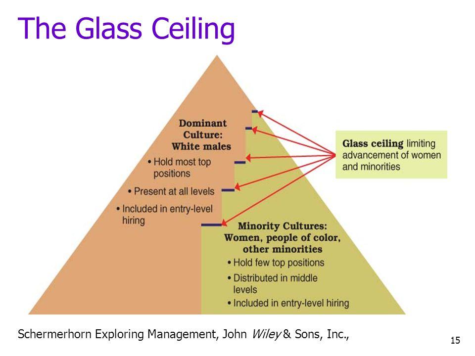 The Glass Ceiling Schermerhorn Exploring Management, John Wiley & Sons, Inc., 15