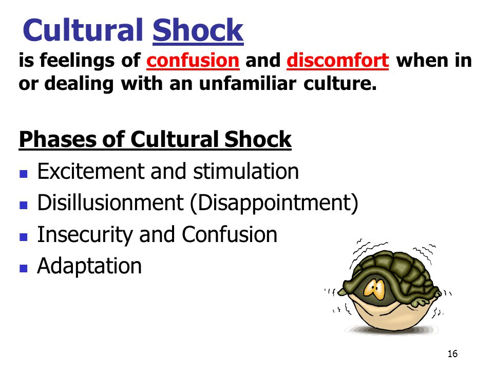 Cultural Shock is feelings of confusion and discomfort when in or dealing with an unfamiliar culture.