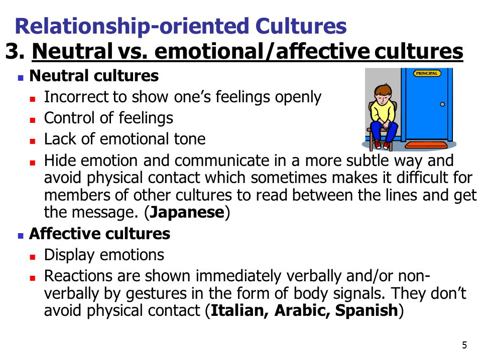 3. Neutral vs. emotional/affective cultures Neutral cultures Incorrect to show ones feelings openly Control of feelings Lack of emotional tone Hide em