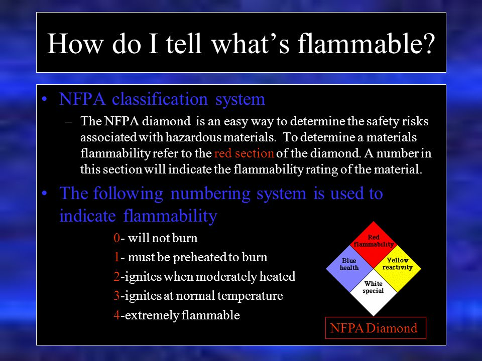 NFPA classification system –The NFPA diamond is an easy way to determine the safety risks associated with hazardous materials.