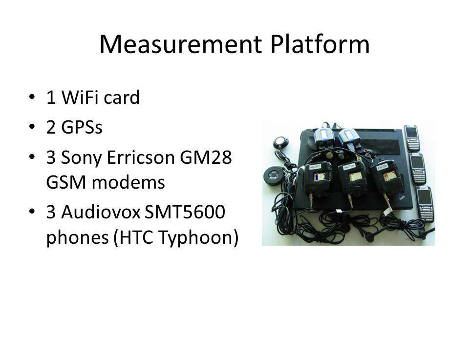 Measurement Platform 1 WiFi card 2 GPSs 3 Sony Erricson GM28 GSM modems 3 Audiovox SMT5600 phones (HTC Typhoon)