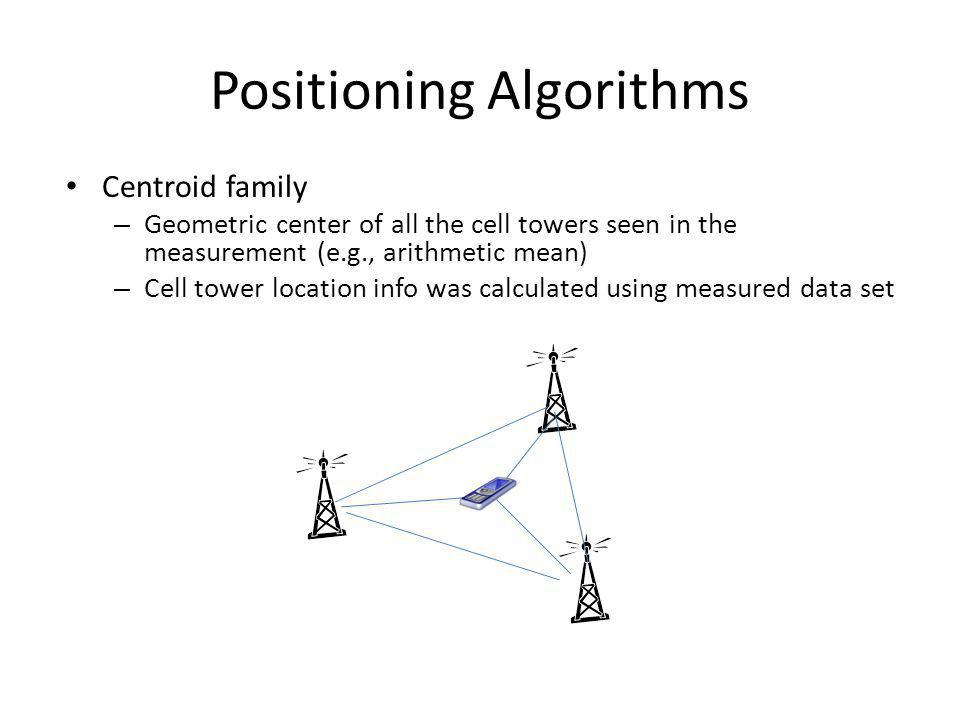 Positioning Algorithms Centroid family – Geometric center of all the cell towers seen in the measurement (e.g., arithmetic mean) – Cell tower location info was calculated using measured data set