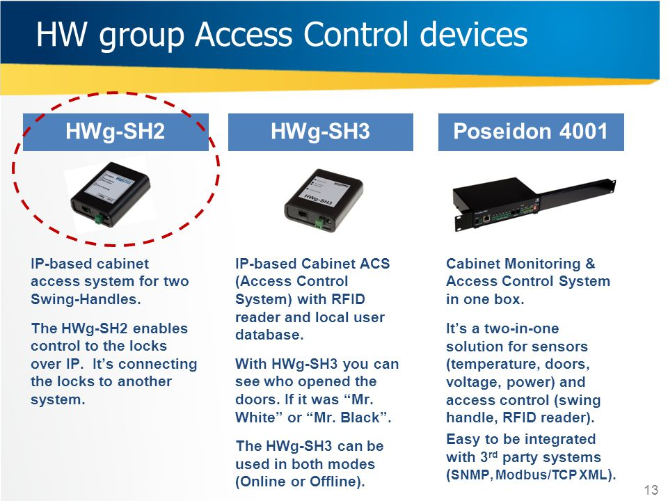 HWg-SH2 13 IP-based cabinet access system for two Swing-Handles. The HWg-SH2 enables control to the locks over IP. Its connecting the locks to another