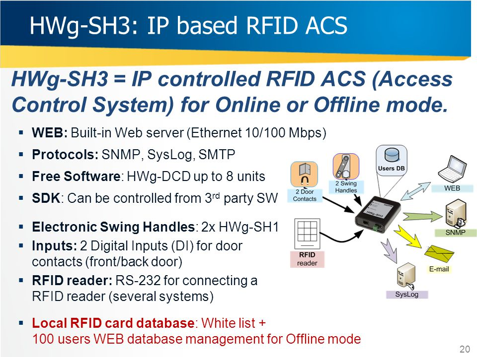 HWg-SH3 = IP controlled RFID ACS (Access Control System) for Online or Offline mode. 20 WEB: Built-in Web server (Ethernet 10/100 Mbps) Protocols: SNM