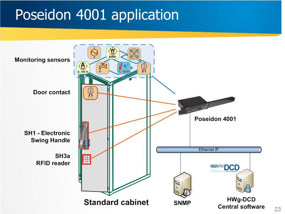 23 Poseidon 4001 application