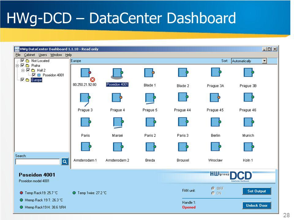 28 HWg-DCD – DataCenter Dashboard