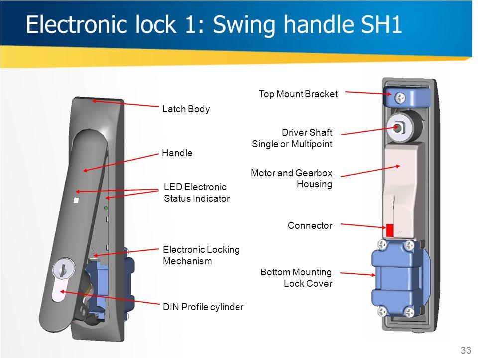 33 Electronic lock 1: Swing handle SH1 Latch Body LED Electronic Status Indicator DIN Profile cylinder Electronic Locking Mechanism Handle Top Mount B