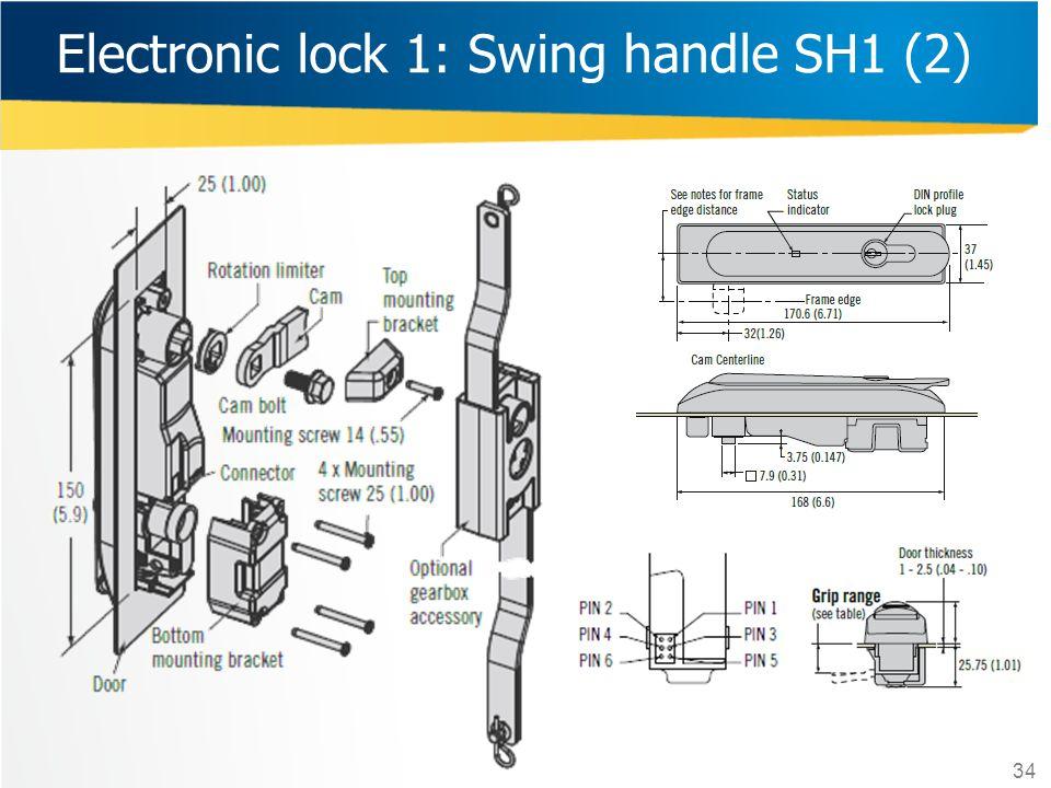 34 Electronic lock 1: Swing handle SH1 (2)