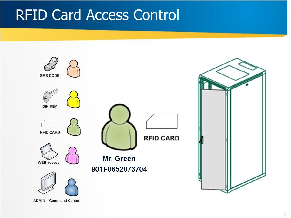 4 RFID Card Access Control Mr. Green 801F0652073704