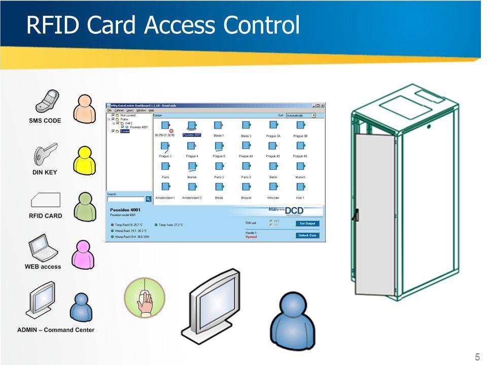 5 RFID Card Access Control