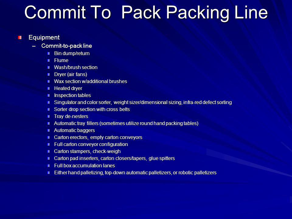 Commit To Pack Packing Line Equipment –Commit-to-pack line Bin dump/return Flume Wash/brush section Dryer (air fans) Wax section w/additional brushes