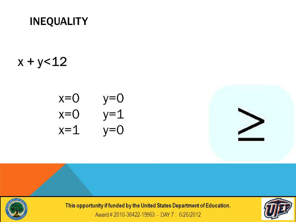INEQUALITY x + y<12 x=0y=0 x=0y=1 x=1y=0 This opportunity if funded by the United States Department of Education. Award # 2010-38422-19963 - DAY 7 : 6