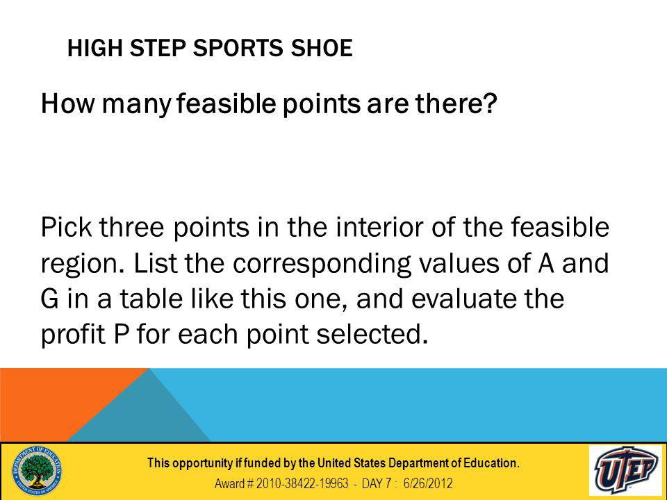 HIGH STEP SPORTS SHOE How many feasible points are there.