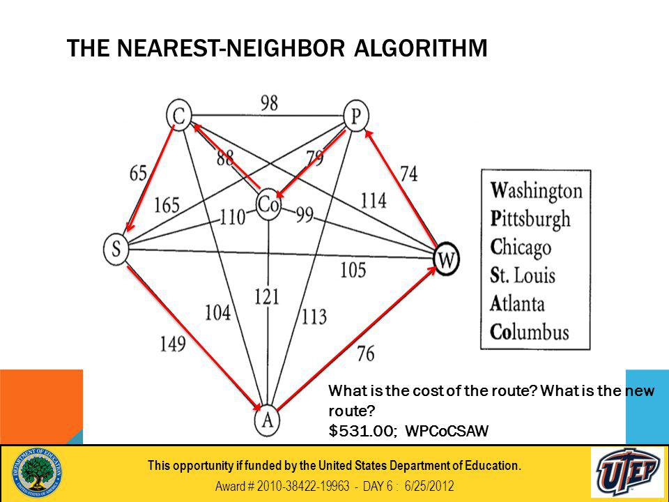 THE NEAREST-NEIGHBOR ALGORITHM This opportunity if funded by the United States Department of Education.
