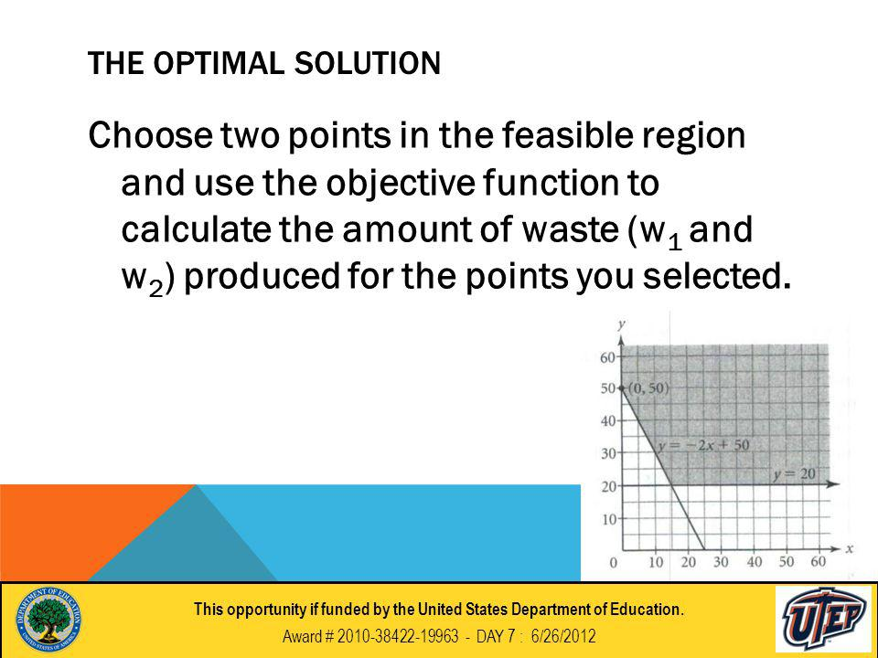 THE OPTIMAL SOLUTION Choose two points in the feasible region and use the objective function to calculate the amount of waste (w 1 and w 2 ) produced for the points you selected.