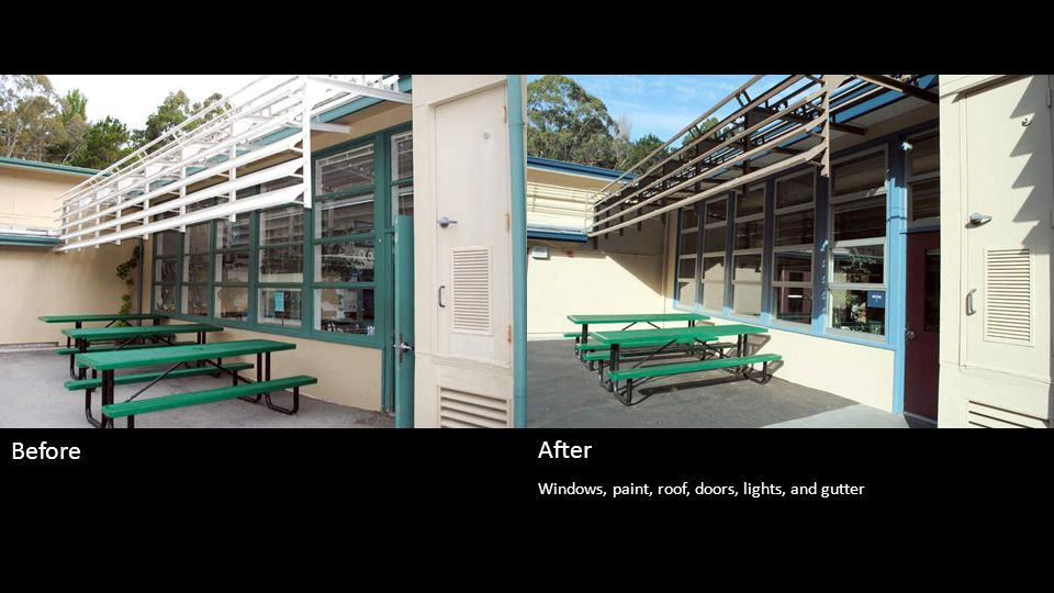 Windows, paint, roof, doors, lights, and gutter Before After