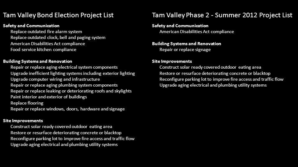 Phase 2 – Summer 2012 Phase 1 – Summer 2011
