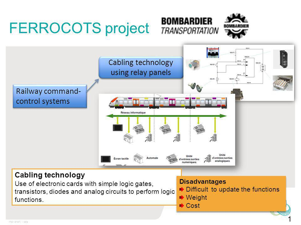 Intervenant - date FERROCOTS project Cabling technology using relay panels Cabling technology using relay panels Railway command- control systems Cabling technology Use of electronic cards with simple logic gates, transistors, diodes and analog circuits to perform logic functions.