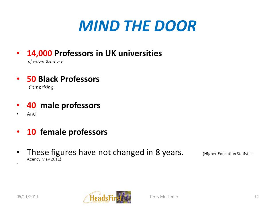 MIND THE DOOR 14,000 Professors in UK universities of whom there are 50 Black Professors Comprising 40 male professors And 10 female professors These