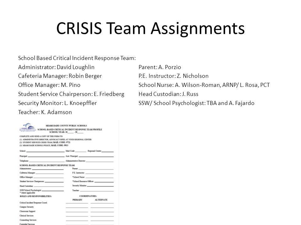 CRISIS Team Assignments School Based Critical Incident Response Team: Administrator: David LoughlinParent: A. Porzio Cafeteria Manager: Robin BergerP.