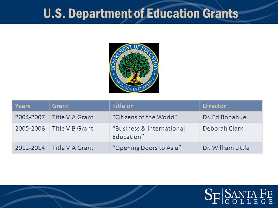 U.S. Department of Education Grants YearsGrantTitle orDirector 2004-2007Title VIA GrantCitizens of the WorldDr. Ed Bonahue 2005-2006Title VIB GrantBus