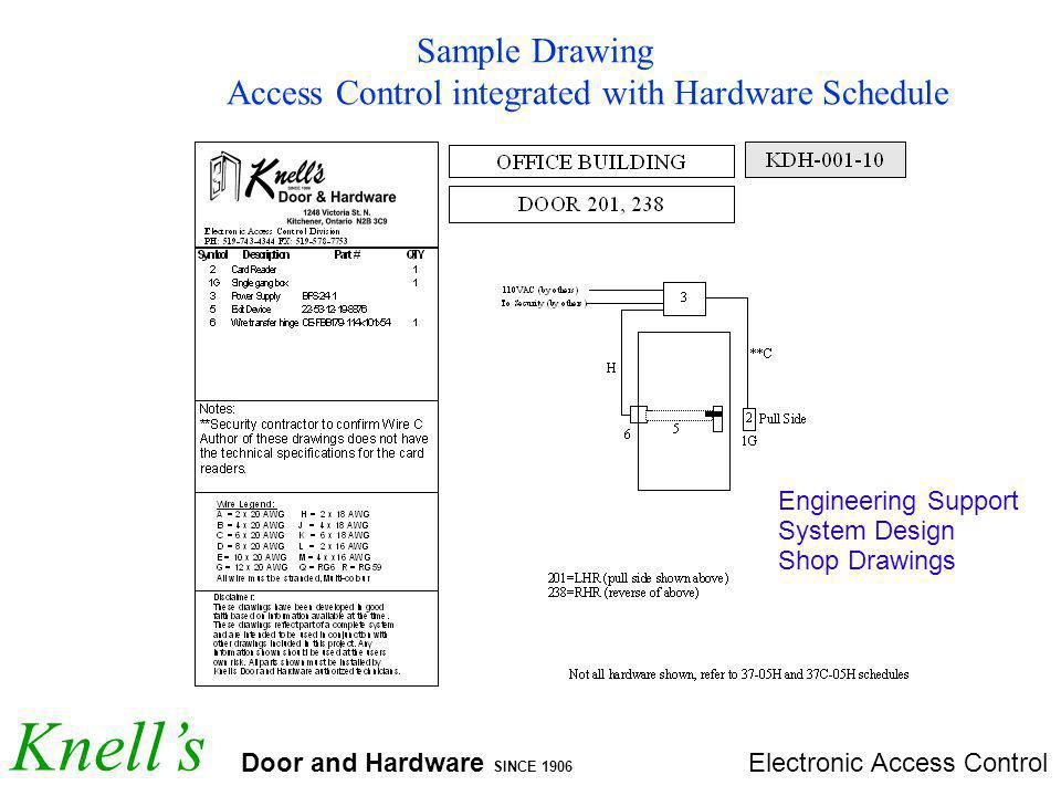 Knells Door and Hardware SINCE 1906 Electronic Access Control Sample Drawing Access Control integrated with Hardware Schedule Engineering Support System Design Shop Drawings