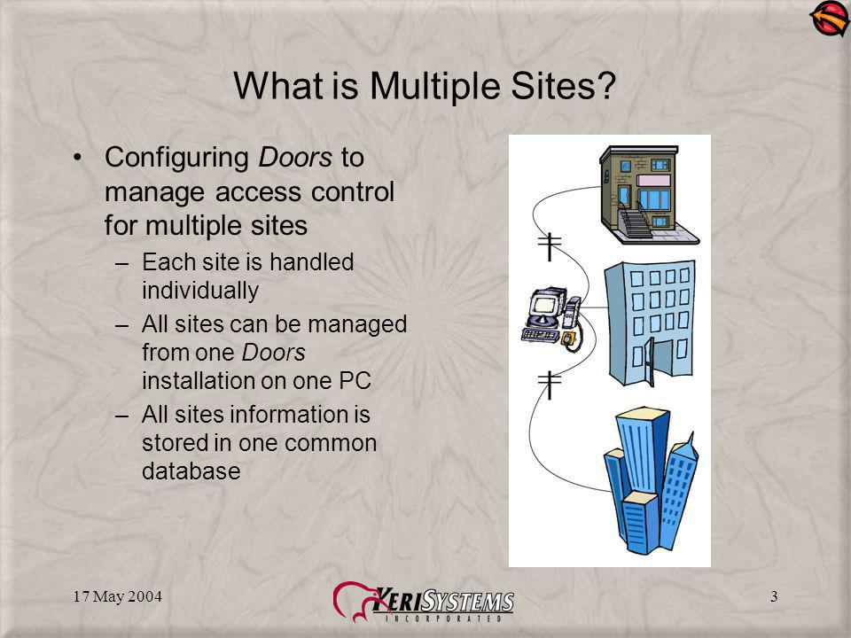 17 May 20043 What is Multiple Sites.