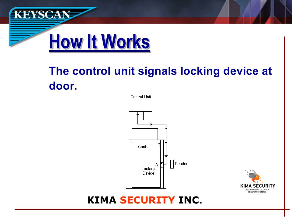 The control unit signals locking device at door. How It Works KIMA SECURITY INC.
