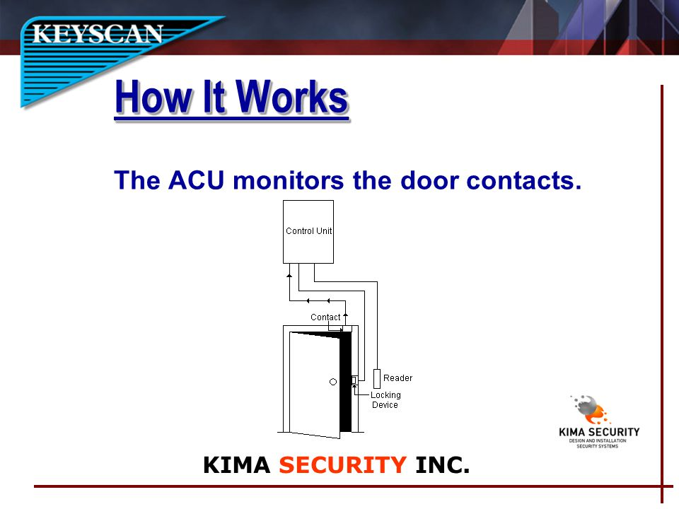 The ACU monitors the door contacts. How It Works KIMA SECURITY INC.