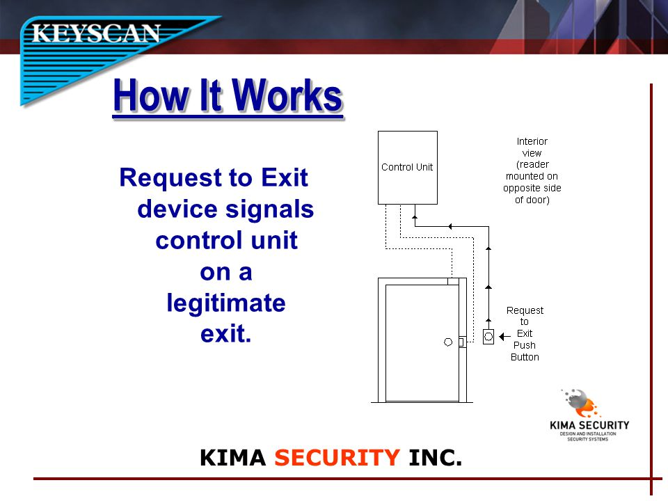 Request to Exit device signals control unit on a legitimate exit. How It Works KIMA SECURITY INC.