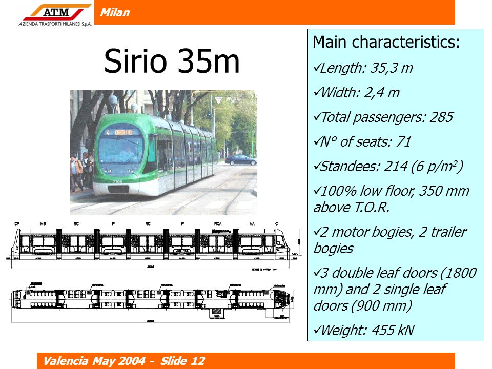 Milan Valencia May 2004 - Slide 12 Sirio 35m Main characteristics: Length: 35,3 m Width: 2,4 m Total passengers: 285 N° of seats: 71 Standees: 214 (6 p/m 2 ) 100% low floor, 350 mm above T.O.R.