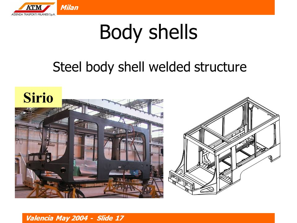 Milan Valencia May 2004 - Slide 17 Body shells Sirio Steel body shell welded structure
