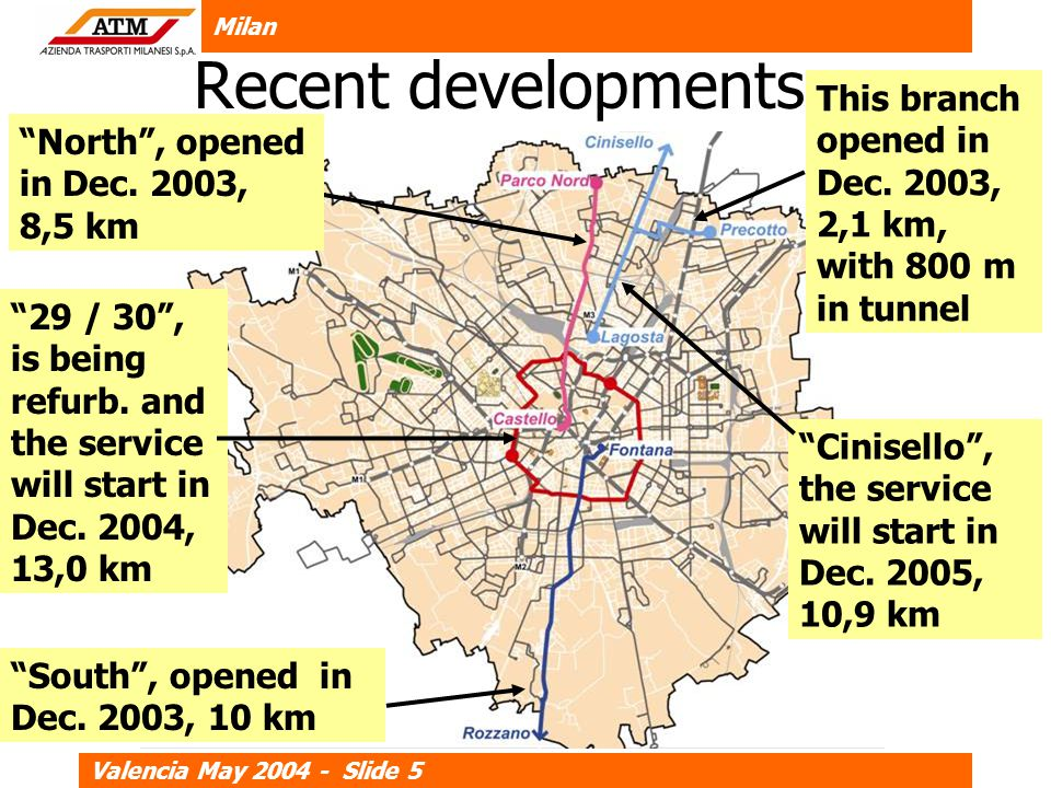 Milan Valencia May 2004 - Slide 5 Recent developments North, opened in Dec.