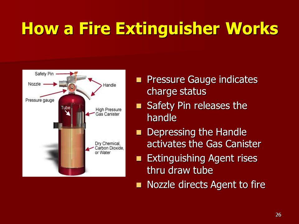 26 Pressure Gauge indicates charge status Pressure Gauge indicates charge status Safety Pin releases the handle Safety Pin releases the handle Depress