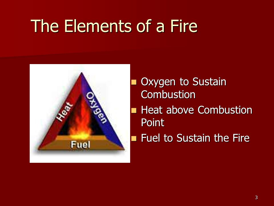 3 The Elements of a Fire Oxygen to Sustain Combustion Oxygen to Sustain Combustion Heat above Combustion Point Heat above Combustion Point Fuel to Sus