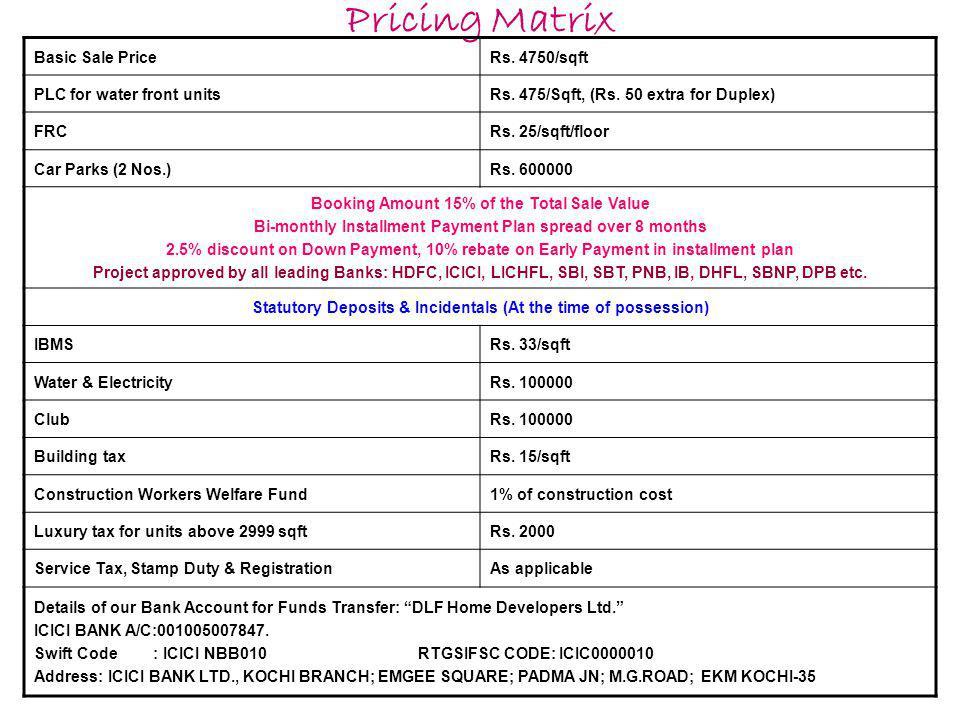 Pricing Matrix Basic Sale PriceRs. 4750/sqft PLC for water front unitsRs.