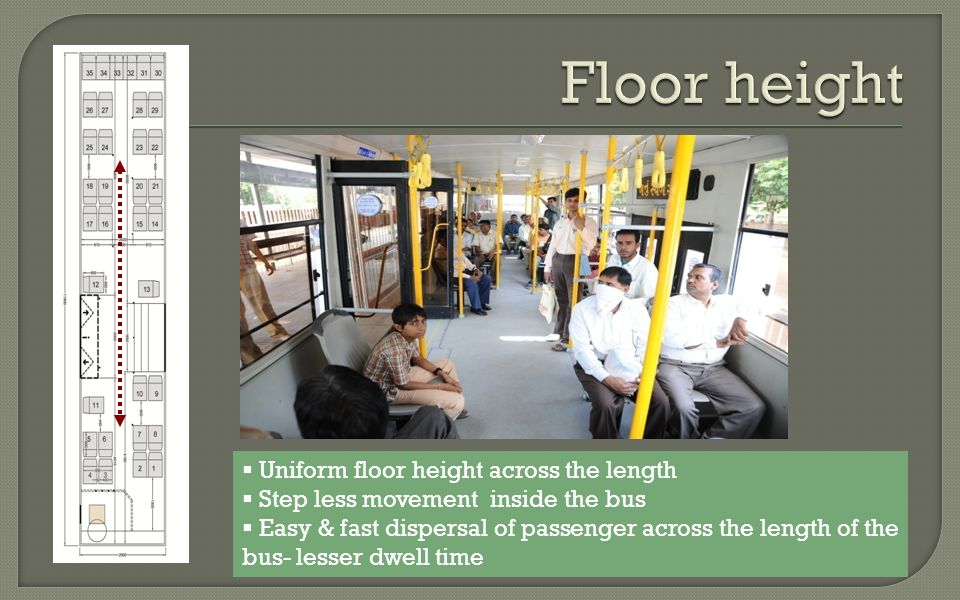 Uniform floor height across the length Step less movement inside the bus Easy & fast dispersal of passenger across the length of the bus- lesser dwell