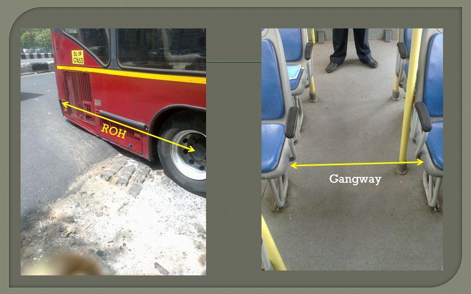 Gangway ROH