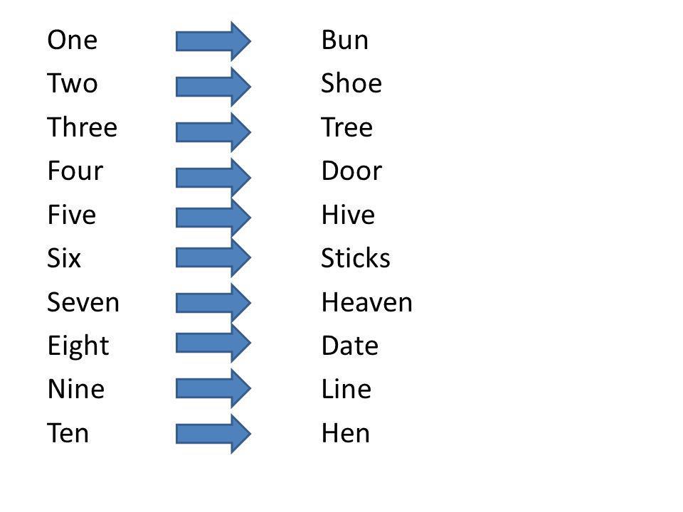 One Bun Two Shoe Three Tree Four Door Five Hive Six Sticks Seven Heaven Eight Date Nine Line Ten Hen
