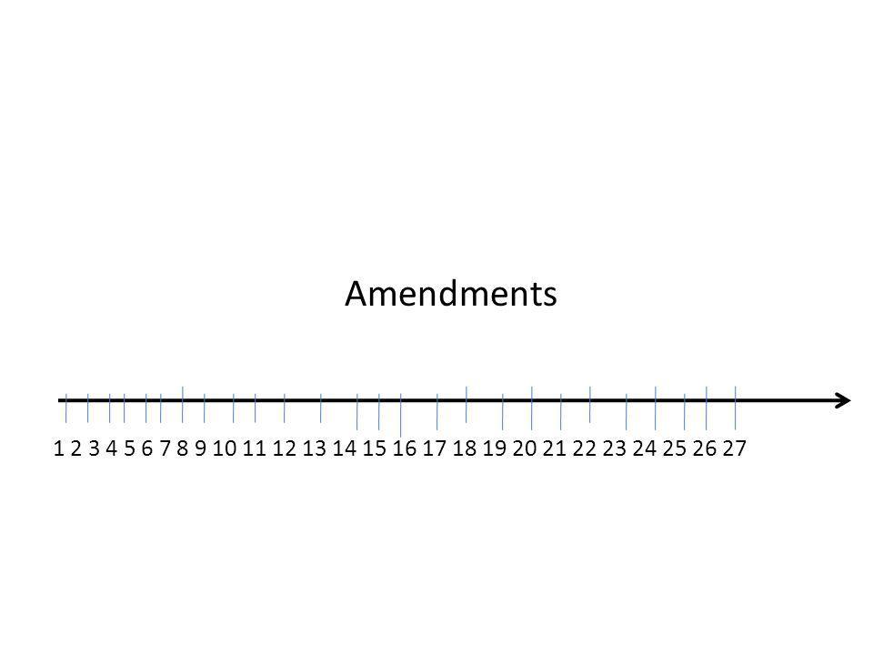 Amendments 1 2 3 4 5 6 7 8 9 10 11 12 13 14 15 16 17 18 19 20 21 22 23 24 25 26 27
