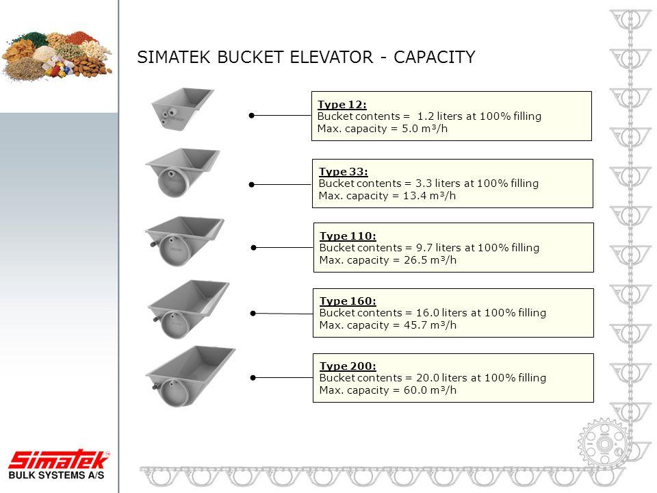 SIMATEK BUCKET ELEVATOR - CAPACITY Type 33: Bucket contents = 3.3 liters at 100% filling Max. capacity = 13.4 m³/h Type 12: Bucket contents = 1.2 lite