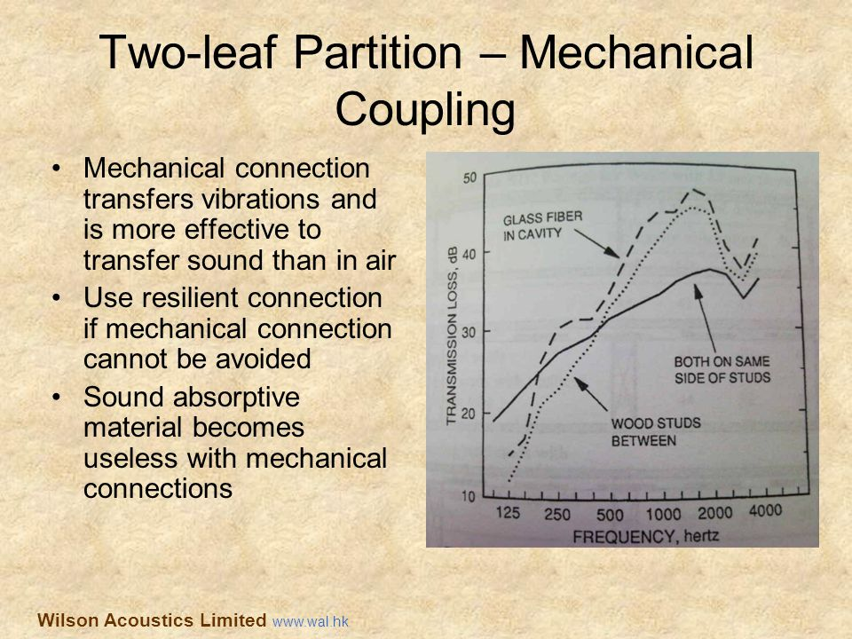 Two-leaf Partition – Mechanical Coupling Mechanical connection transfers vibrations and is more effective to transfer sound than in air Use resilient