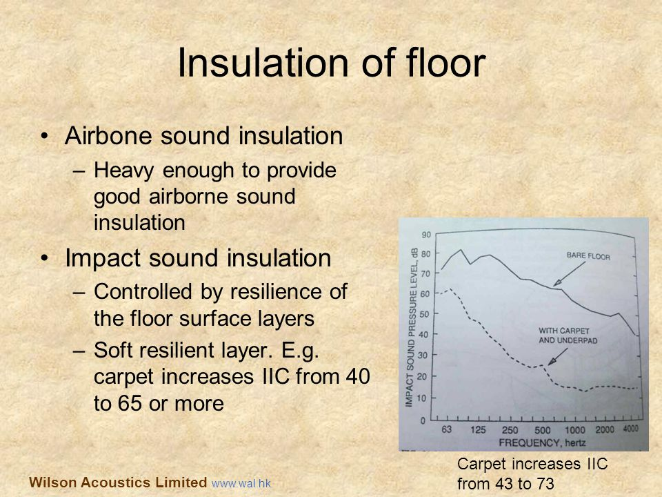 Insulation of floor Airbone sound insulation –Heavy enough to provide good airborne sound insulation Impact sound insulation –Controlled by resilience