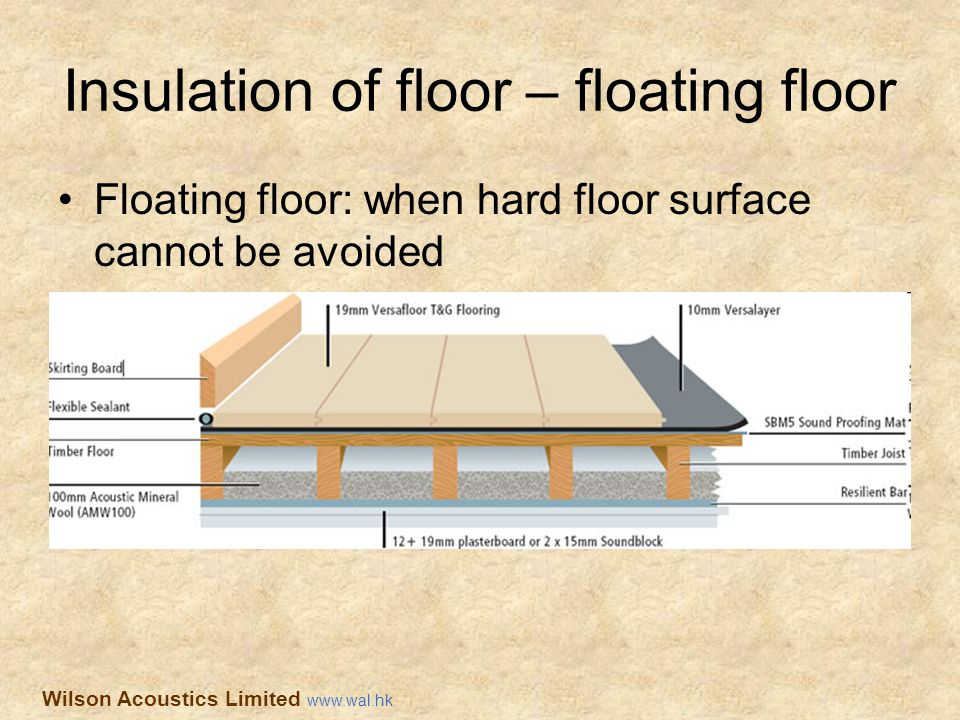 Insulation of floor – floating floor Floating floor: when hard floor surface cannot be avoided Wilson Acoustics Limited www.wal.hk