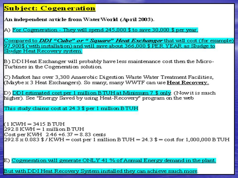 CogenerationCogeneration